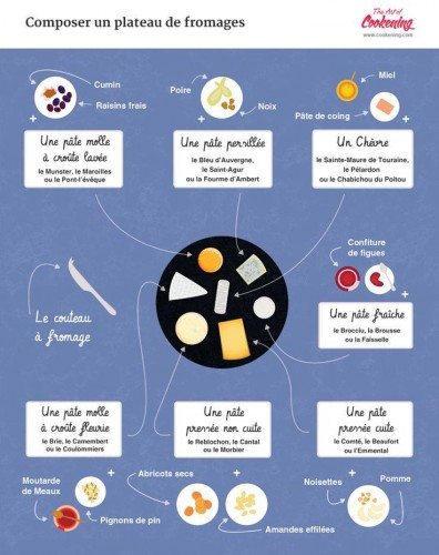 nx_fromagers_conseils_dégustation_plateau